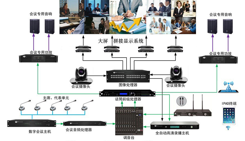 智慧数字展厅系统解决方案
